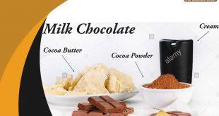 استاندارد روغن جانشین کره کاکائو