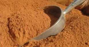 شرکت تامین کننده مواد اولیه شکلات سازی