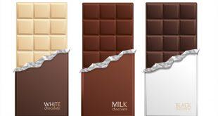قیمت کاکائو تخته ای شیری